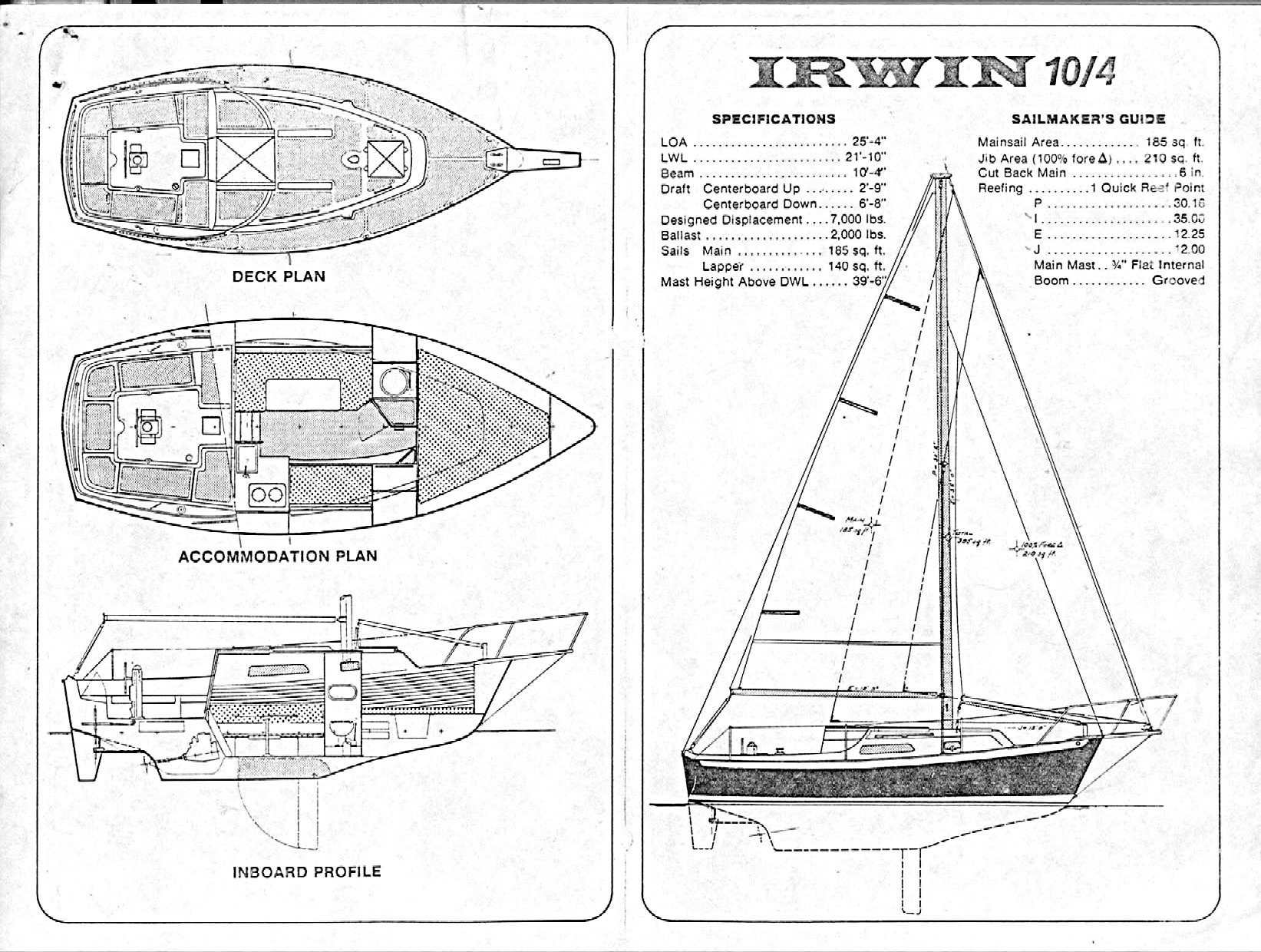 Irwin 10/4 Sailboat: The Sailing Sloop Orion